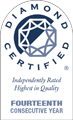 Diamonds certificate