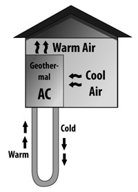 geothermal-hvac-loop-200