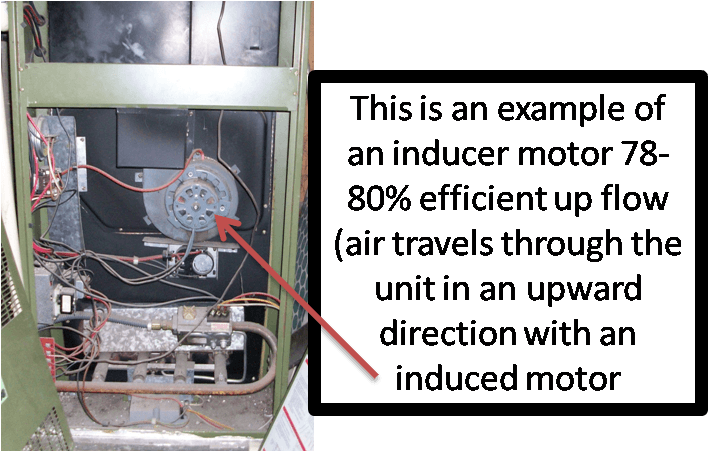 induced motor picture