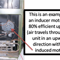 induced motor