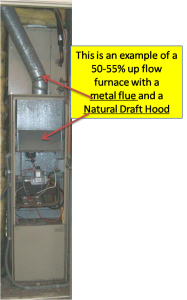 natural draft hood furnace