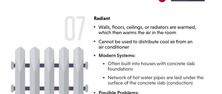 Energy Saving HVAC Tips for the Cold Season