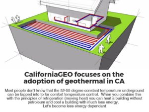 CaliforniaGEO focuses on the adoption of geothermal in CA